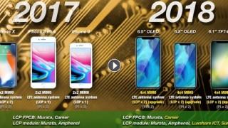 2018年iPhoneはアンテナ設計が大幅改良か!?4×4 MIMO対応でLTE通信大幅高速化の可能性