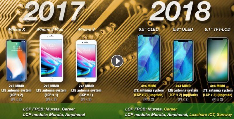 iPhone 2018 Concept-2