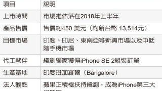 「iPhone SE 2」は2018年前半にも発表か!?引き続きTouch ID搭載に?