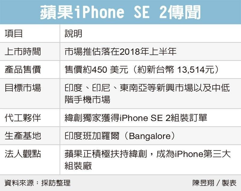 iPhone SE 2 Leak-3