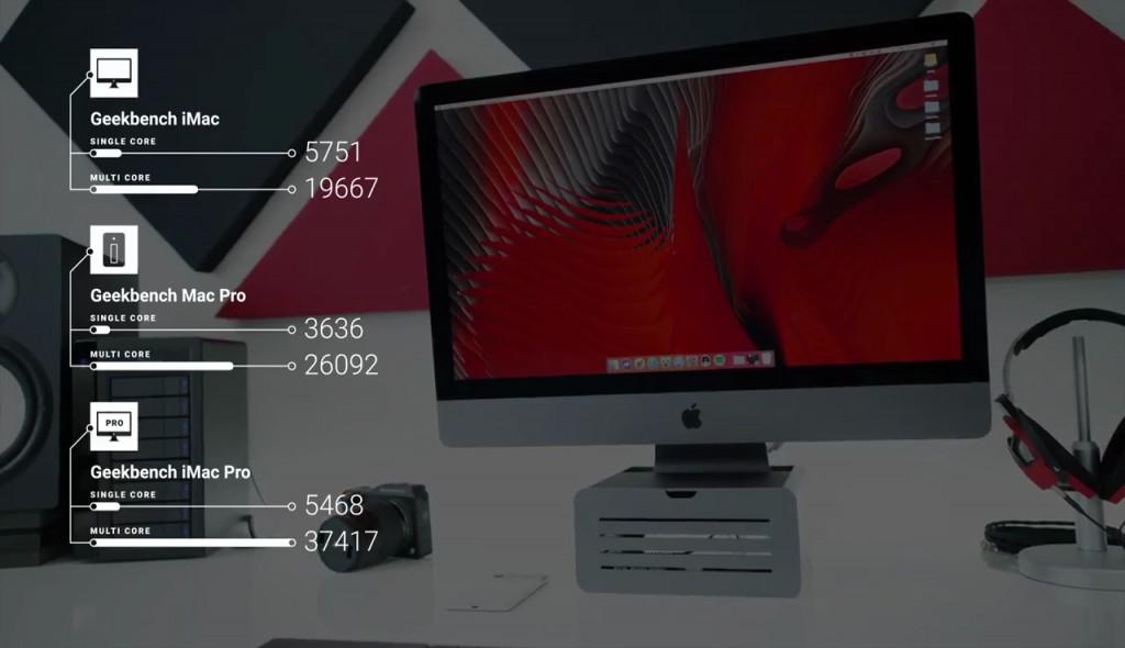 iMac Pro bench-1