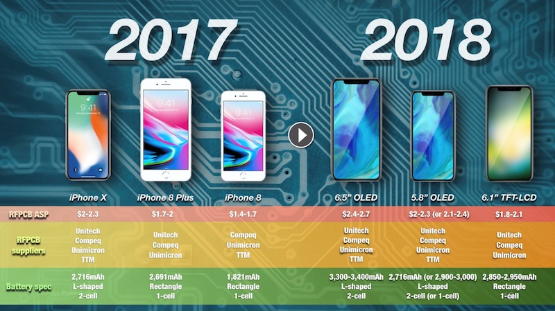 iPhone 2018 Leak-1