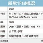 6月WWDCにて11インチ新型iPad Proが発表か?顔認証搭載、ベゼルレスの可能性