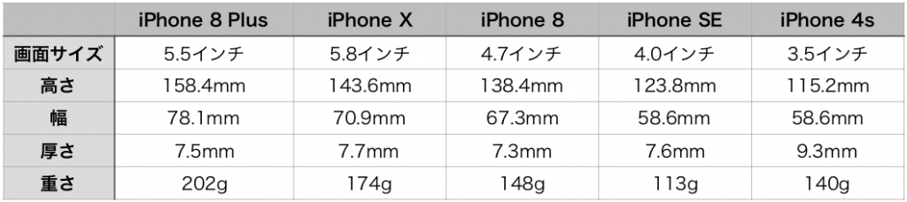iPhone 4s-X size-1