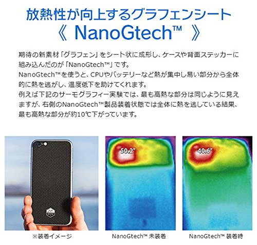 Nano Sticker-3