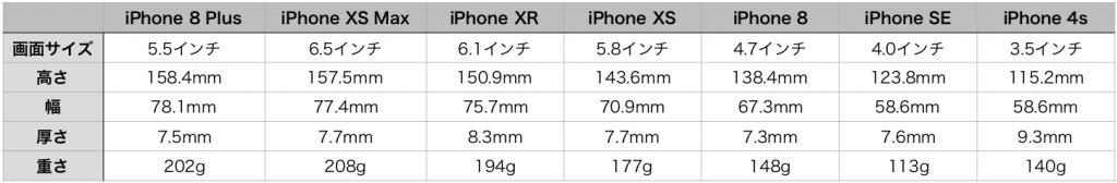 iPhone XS size hikaku-1