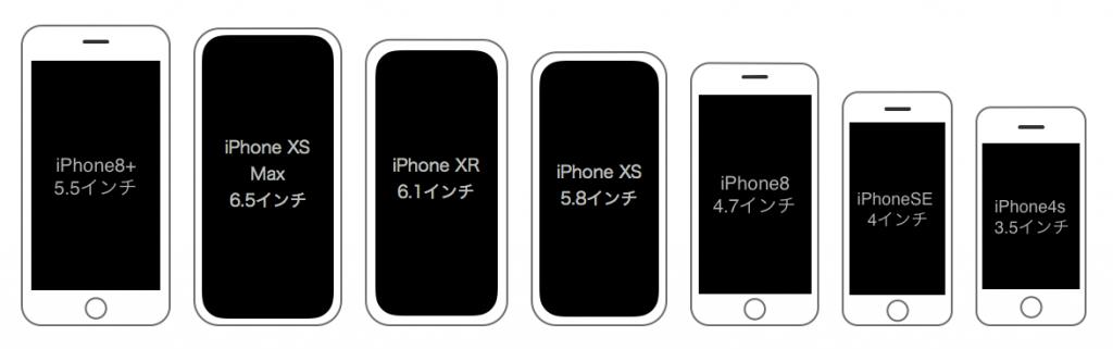 iPhone XS size hikaku-2
