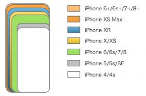 iPhone XS size hikaku-3