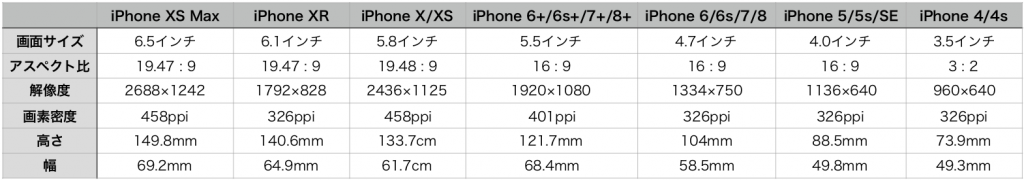 iPhone XS size hikaku-4
