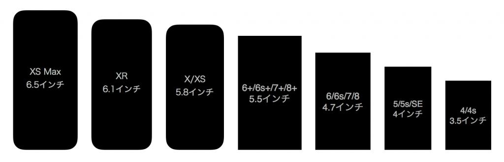 iPhone XS size hikaku-5