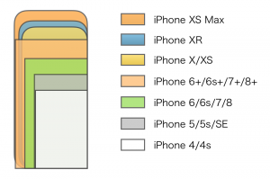 iPhone XS size hikaku-8