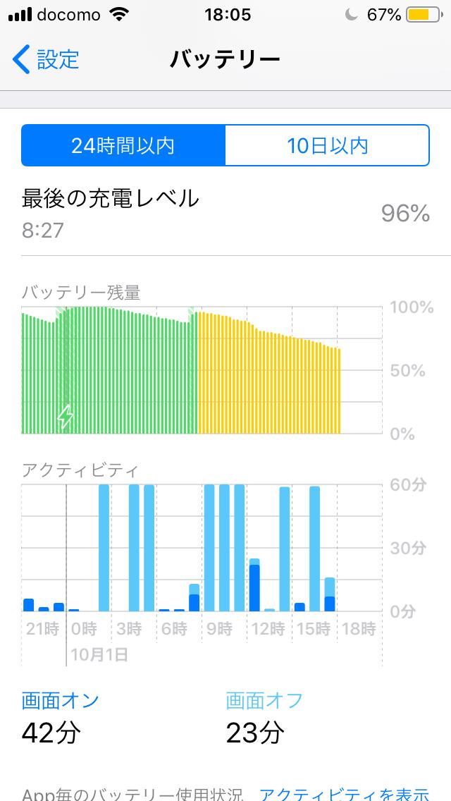 iOS 12 battery-24