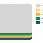 【2018年版】MacBook 12/新旧Air 13/Pro 13, 15大きさ比較まとめ