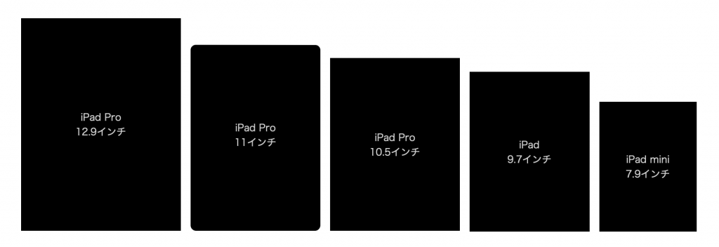 iPad display size 2018-1