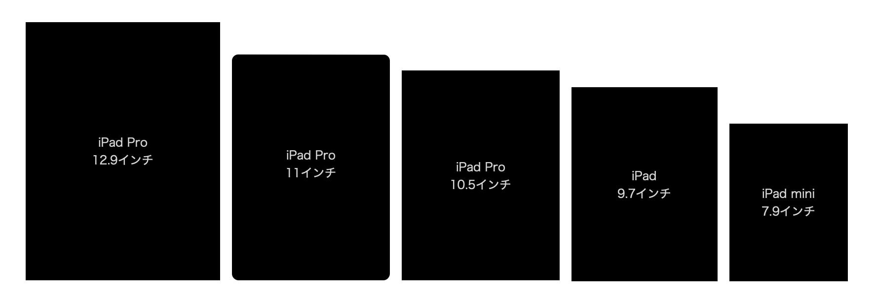 2018年版 Ipad Pro 12 9 11 10 5インチ Ipad 9 7インチ Ipad Mini