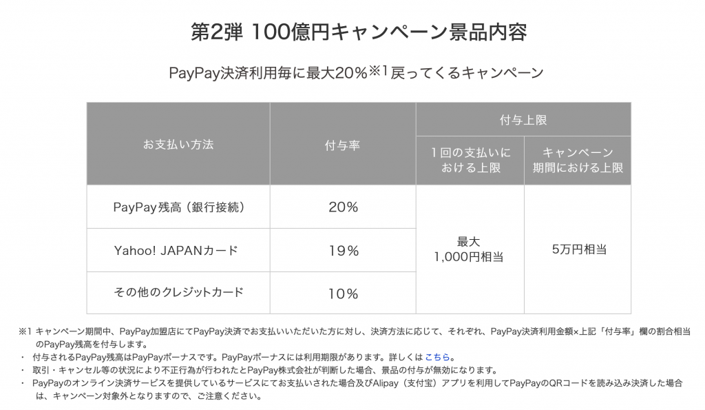 paypay 2-2