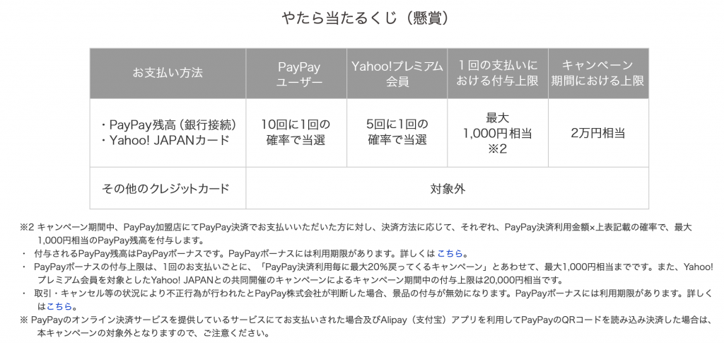 paypay 2-3