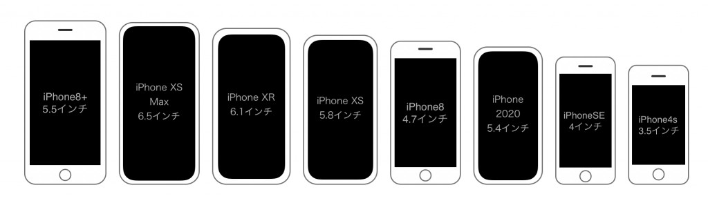 iPhone 2020 5.4 Size-4