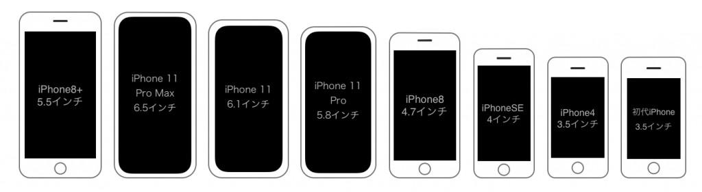 iPhone size hikaku 2019-2