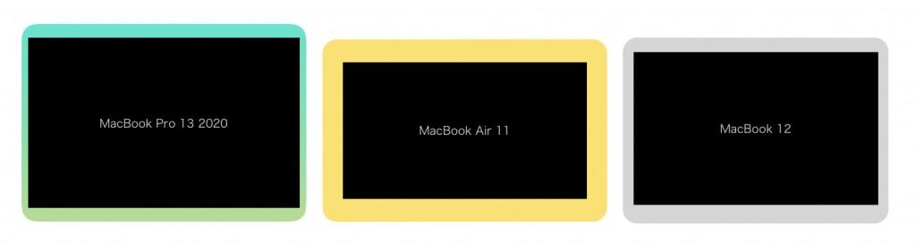 MacBookPro13 2020 Size Yosoku-3