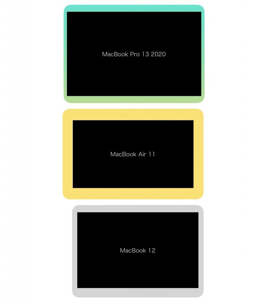 MacBookPro13 2020 Size Yosoku-4