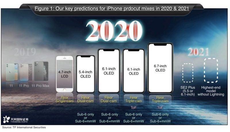 iPhone 2020 Concept−4