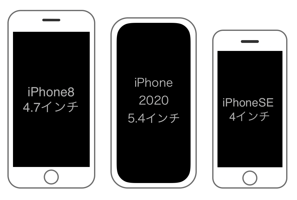iPhone 2020 5.4 Size-5