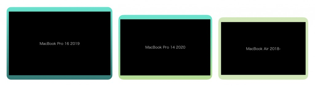 MacBookPro14 size 2020-3