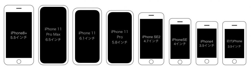 iPhone size hikaku 2020-2