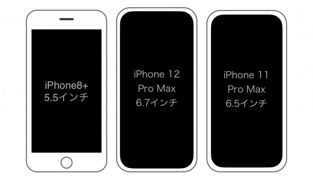 iPhone 2020 Size-2