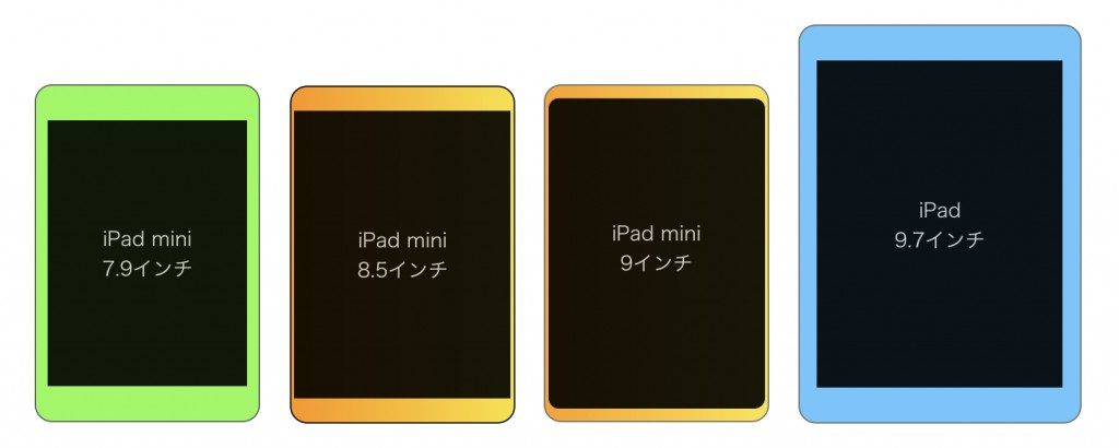 iPadminiDisplayYosoku2021-2