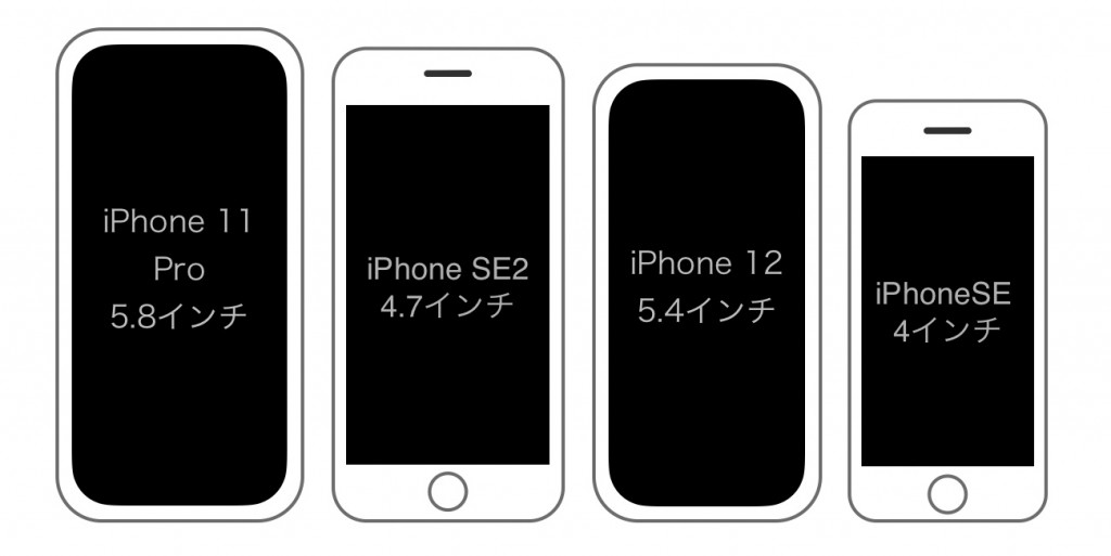 iPhone 2020 Size-4