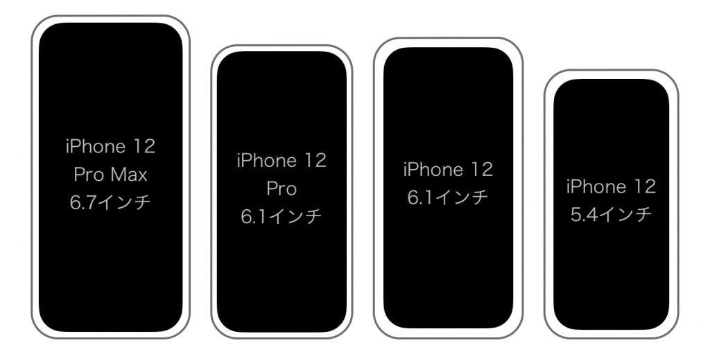 iPhone 2020 Size-1