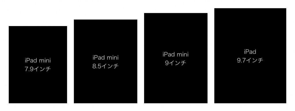 iPadminiDisplayYosoku2021-1