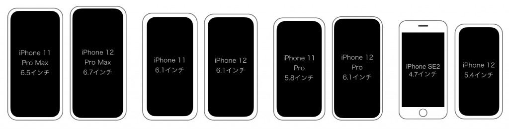 iPhone 2020 Size-5