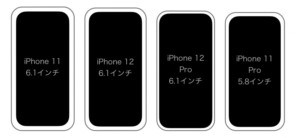 iPhone 2020 Size-3