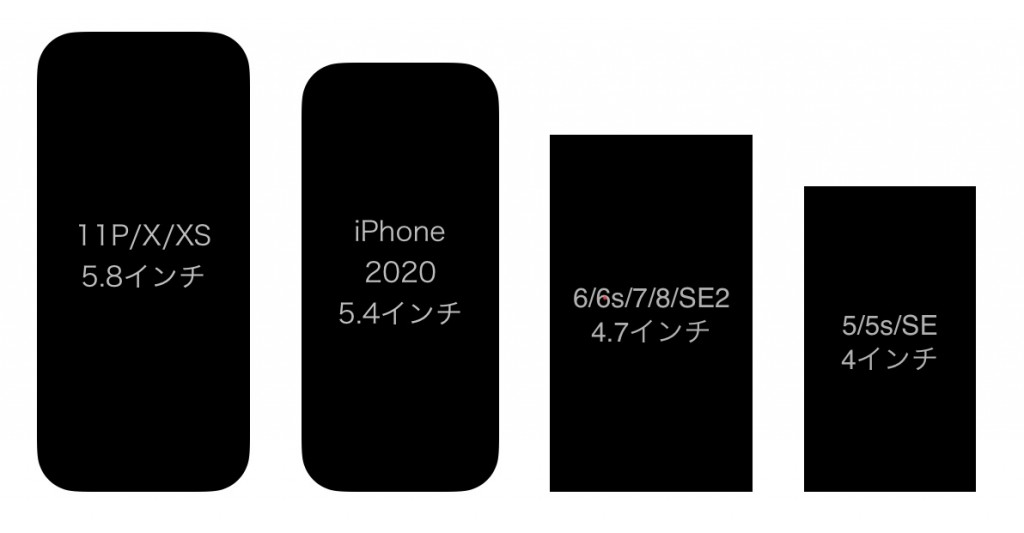 iPhone2020DisplaySize-1