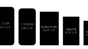 【2019年版】iPhone 11 Pro Max〜初代までの歴代iPhoneの画面サイズ比較