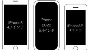 2020年iPhone 12 5.4インチ(仮)と現行モデルとの画面サイズ比較